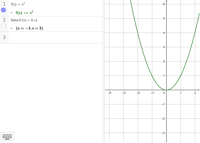 Funktion määrittely ja yhtälön ratkaisu – GeoGebra