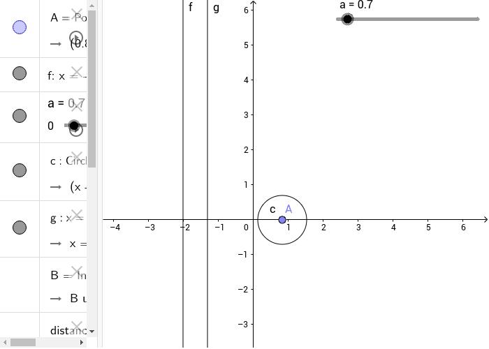 Mueve el deslizador para encontrar el lugar geométrico que se obtiene