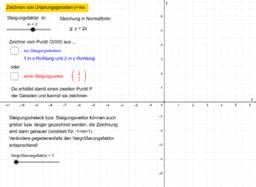 Lineare Funktionen, Ursprungsgerade, Steigungsdreieck, Steigungsvektor