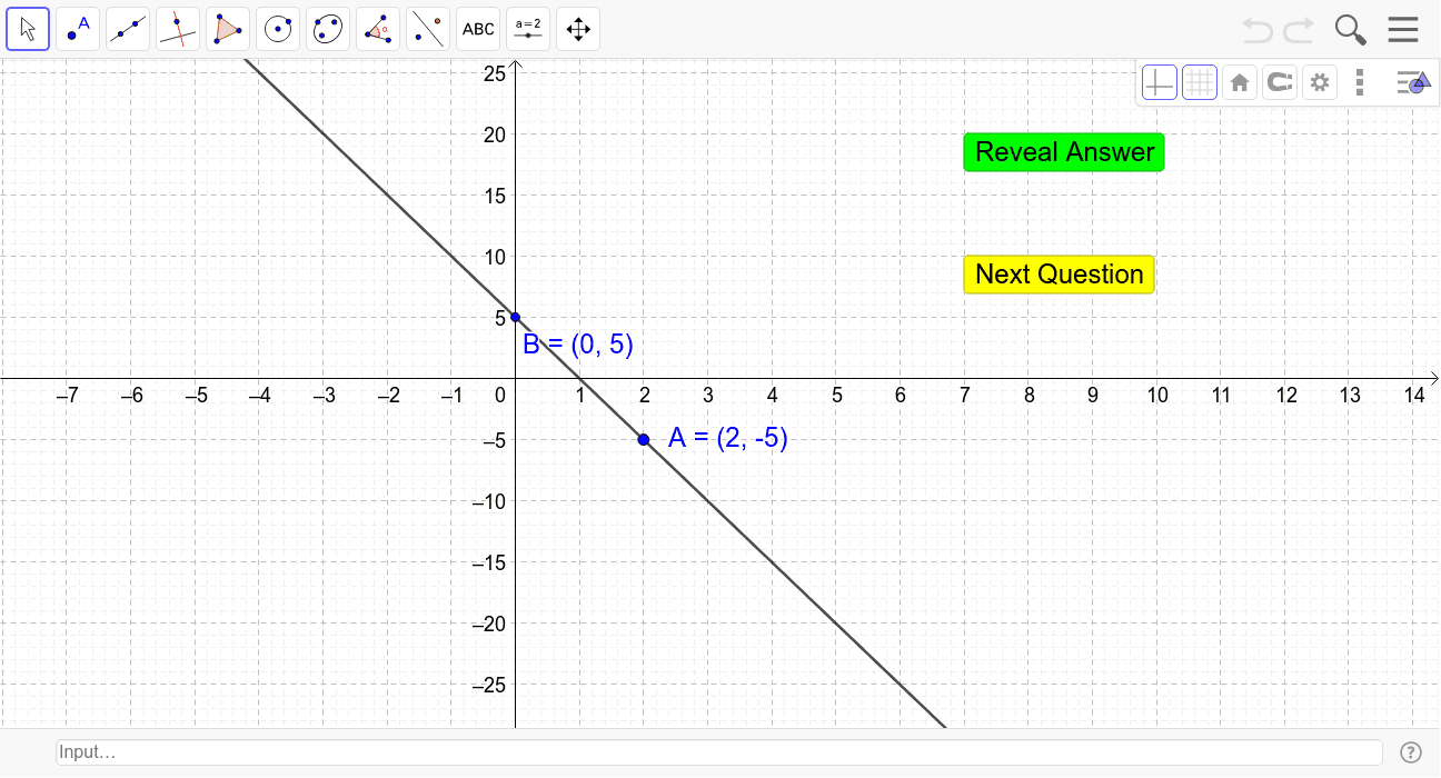 Finding Equation from Graph