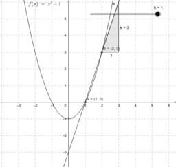 Derivatafunktion del 1