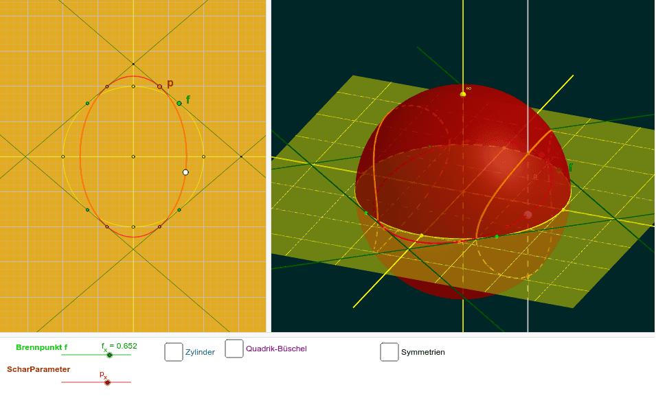 Kugel-Kegel-Schnitte – GeoGebra
