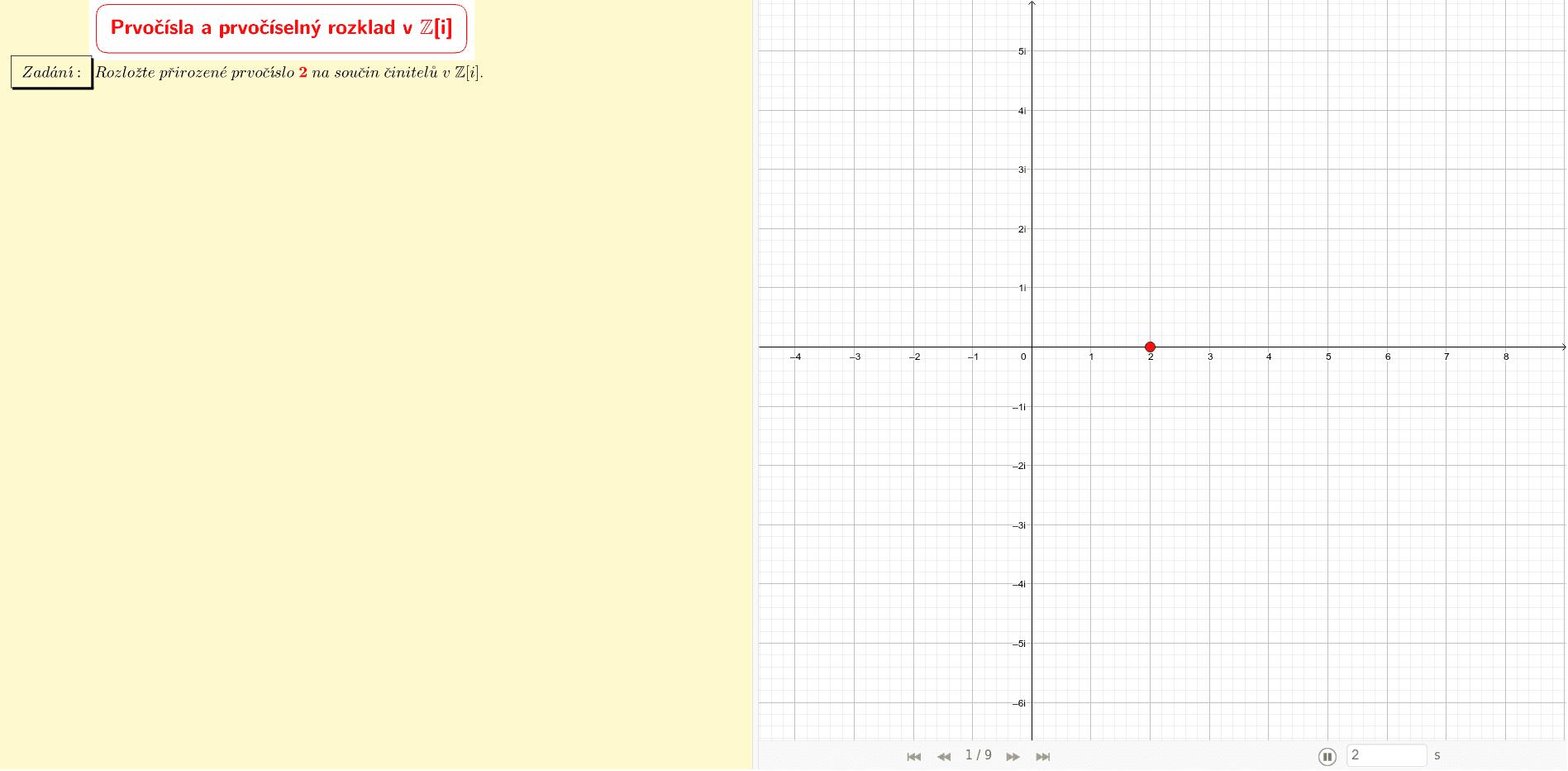 Prvočíselný rozklad přirozeného prvočísla 2 v Z[i]