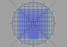Ciklusi 60-20-3... horizontalno in vertikalno... kvadrat 2x2