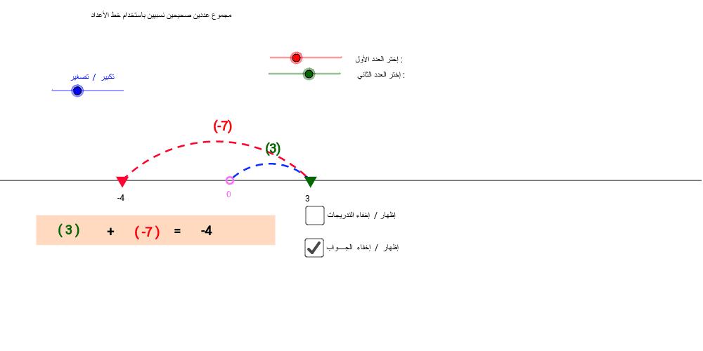 جمع الأعداد باستخدام خط الأعداد