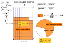 Pourcentages d'aires