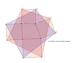 Mikkos Chennai Theorem 3