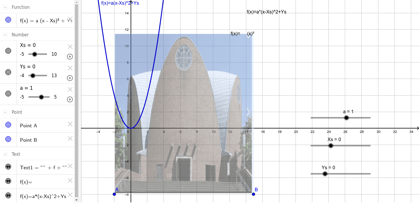 dynamisches Arbeitsblatt quadratische Funktion – GeoGebra