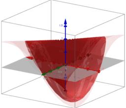 En coordenadas polares: caso 1