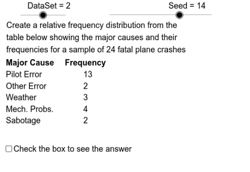 frequency and relative frequency distribution