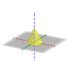 Surface Area: Cone
