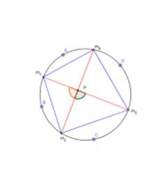 Master's Project (Circle)