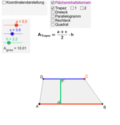 Trapezflächeninhalt geometrisch & funktional
