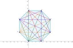 Diagonales de octagono