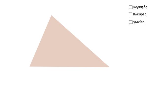 Κύρια στοιχεία τριγώνου