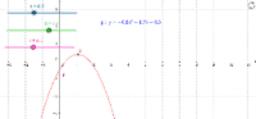 Función de 2° Grado con deslizadores
