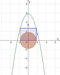 Flächenstück und Rotatationsvolumen