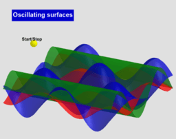 Oscillating surfaces
