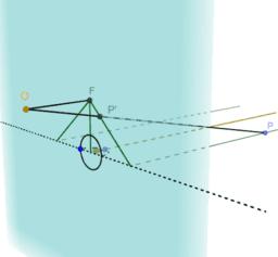 Projeção em Perspectiva de Três Retas Paralelas