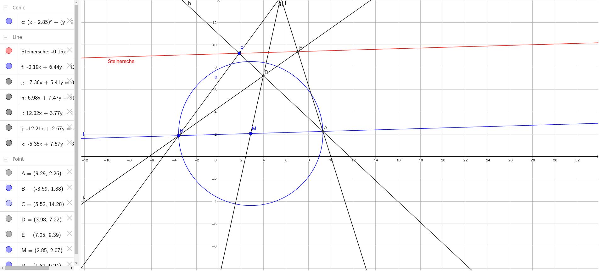 Konstruktion der Steiner'schen Gerade