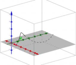 vector posición y vector velocidad en una hélice