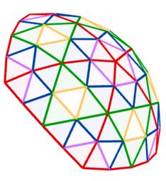 DOME edges version 1