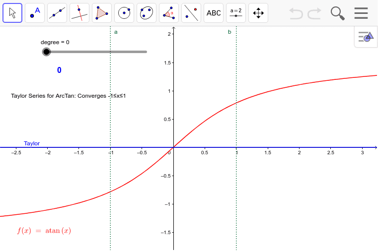 Above degree=5, Geogebra takes a long time to update. Press Enter to start activity