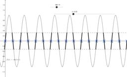 Veranschaulichung der Epsilonumgebung von Grenzwerten