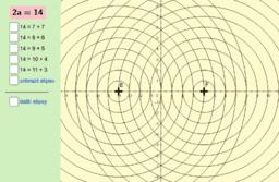 Konstrukce elipsy z definice 2
