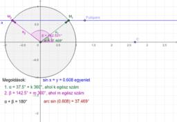 Trigonometrikus alapegyenlet sin x = a