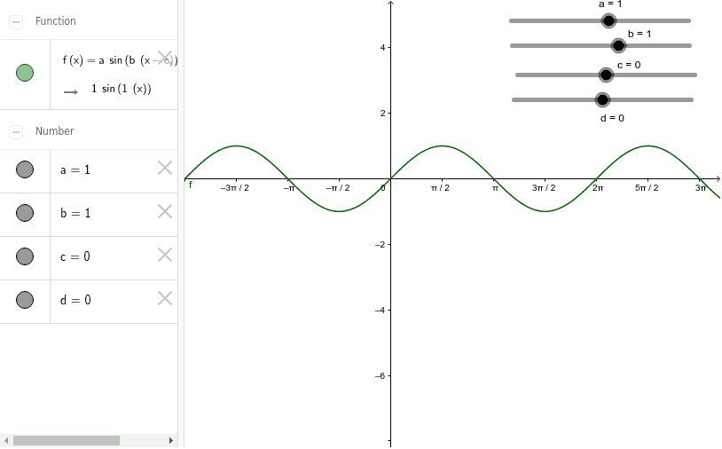 Use the sliders on the left to change the values a, b, c and d one at a time. Determine what each of the values change about the graph. Press Enter to start activity