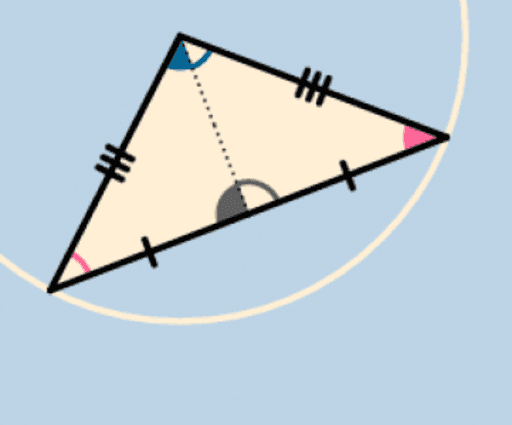 Discovery Lessons (Interactive) – GeoGebra
