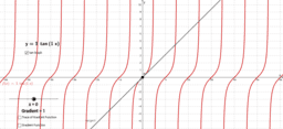 Gradient Function of Tan Graph