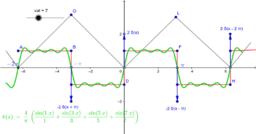 Kopi af Fourier series Development