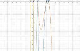 Gráficas de funciones 3 y 4 - Luis