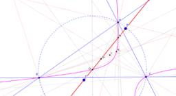 三角形の3つの直角双曲線