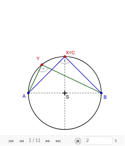 Paprsek v kouli - řešení úkolu 3 - planimetrické