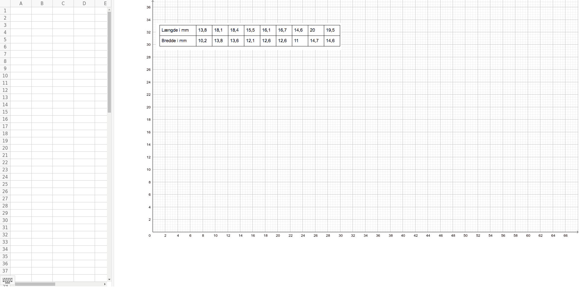 Indsæt data i regnearket og find bedste rette linje