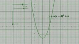 y=a(x-d)^2+n