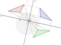 Разлагане на централна симетрия