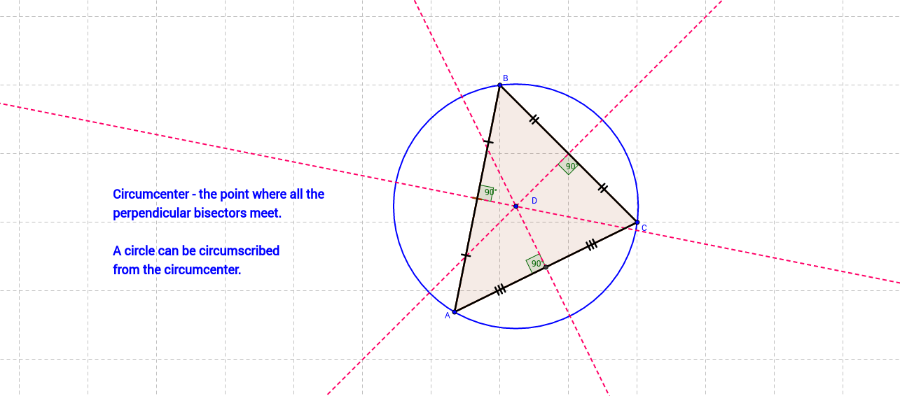Circumcenters of Triangles