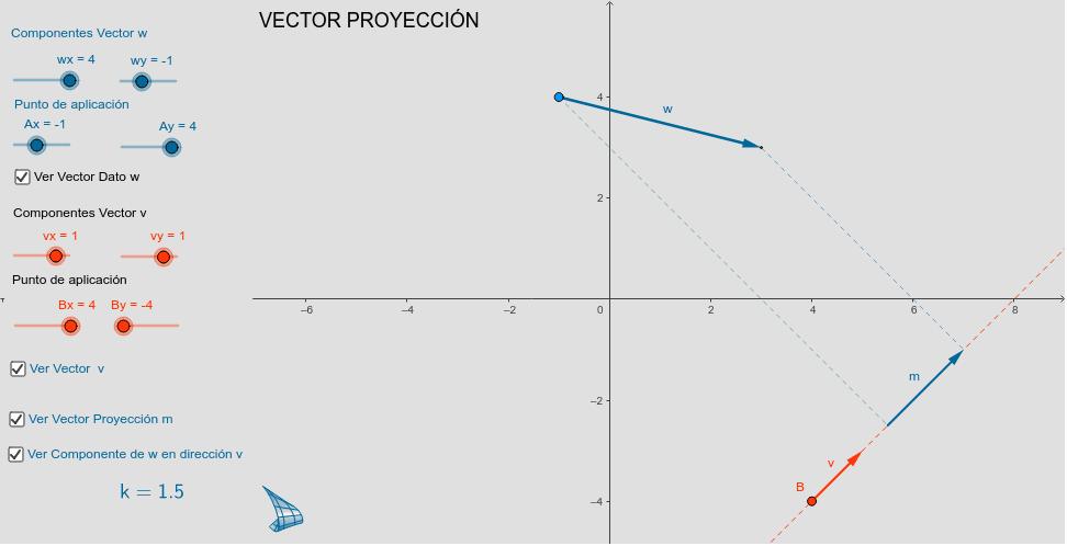 Vector Proyección