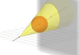 Der Schatten einer Kugel - Zentralprojektion