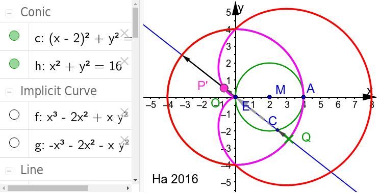Pascal'sche Schnecke als Cissoide mit überflüssigem Kreis Drücke die Eingabetaste um die Aktivität zu starten