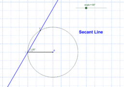 Exploring lines Tangent to a circle