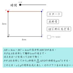 1次関数の応用(動点が作る三角形の面積とグラフ)