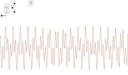 écouter une fréquence, son double, son triple…
