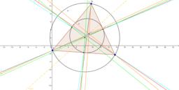 Recta Euler