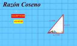 Demostracion de la Razon Coseno