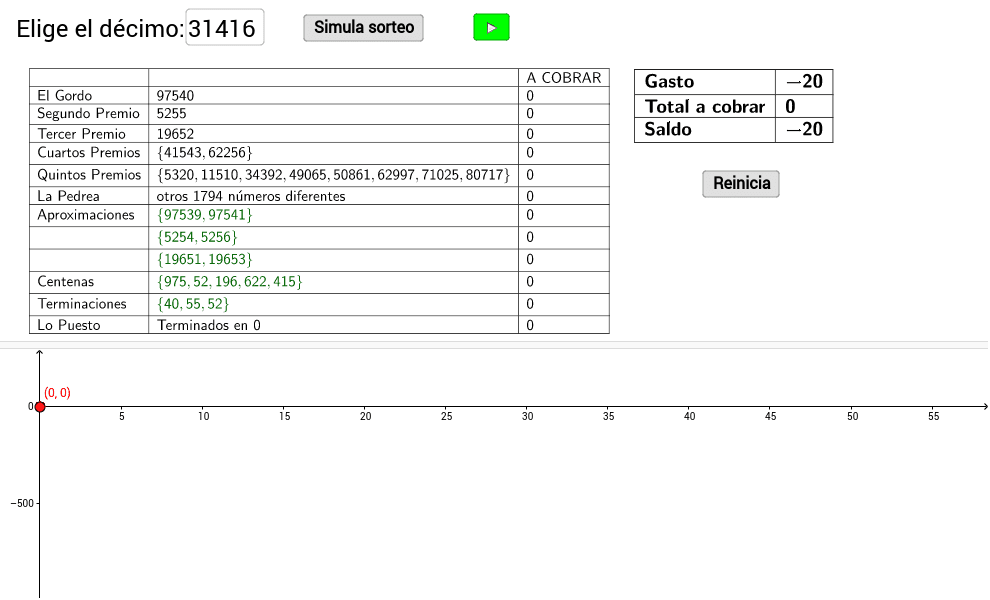 Simulador (comprando un décimo de 20 €) Presiona Intro para comenzar la actividad